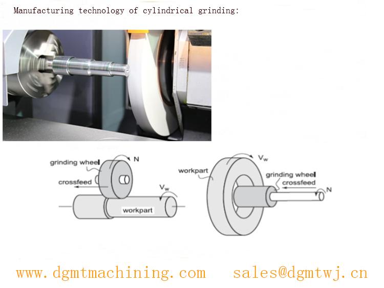 CNC grinding machining|sales@dgmtwj.cn